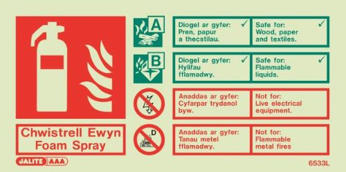 (6533) Jalite Welsh Foam Extinguisher Sign Chwistrell Ewyn